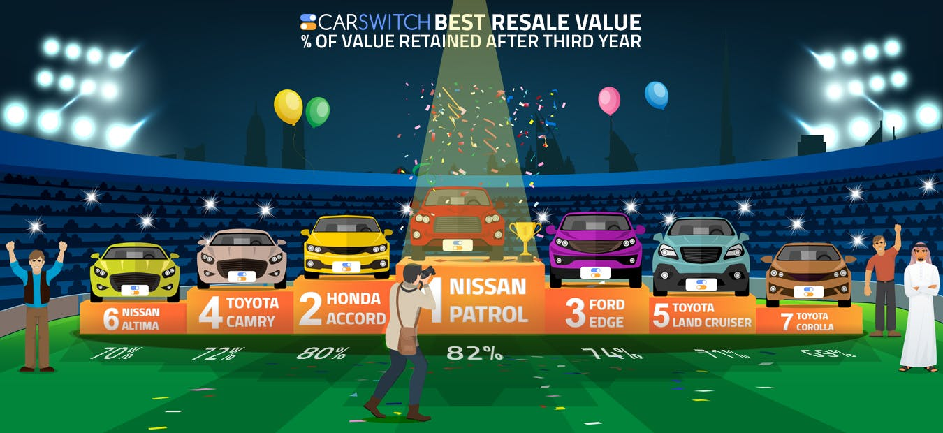 Used Cars For In The Uae